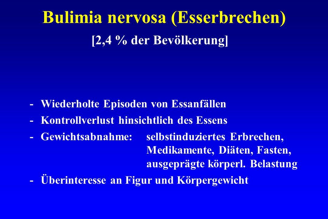 Bulimia nervosa (Esserbrechen) [2,4 % der Bevölkerung]